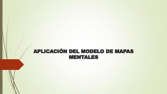 APLICACIÓN DEL MODELO DE MAPAS MENTALES
