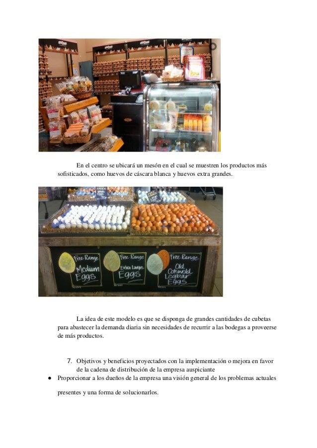 Aplicación del retailing