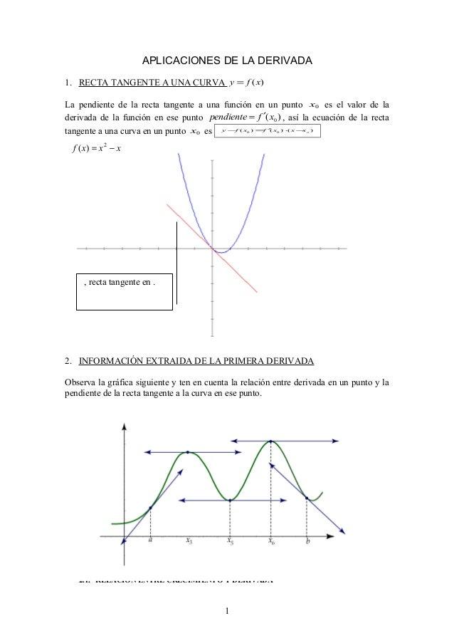 APLICACIONES DE LA DERIVADA1. RECTA TANGENTE A UNA CURVA y = f (x)La pendiente de la recta tangente a una función en un pu...