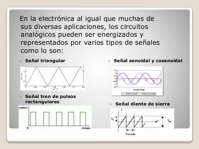 Aplicaciones De Las Series De Fourier