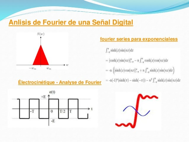 Anlisis de Fourier de una Señal Digital Électrocinétique - Analyse de Fourier fourier series para exponencialess