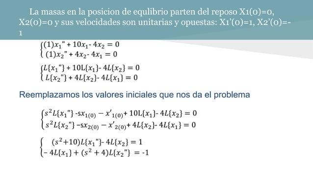 • Fracciones parciales