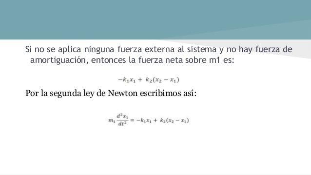 La masas en la posicion de equlibrio parten del reposo X1(0)=0, X2(0)=0 y sus velocidades son unitarias y opuestas: X1'(0)...