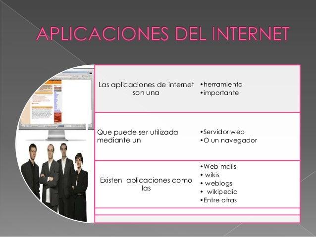 Aplicaciones del internet Slide 2