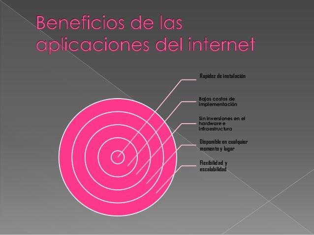 Aplicaciones del internet Slide 3