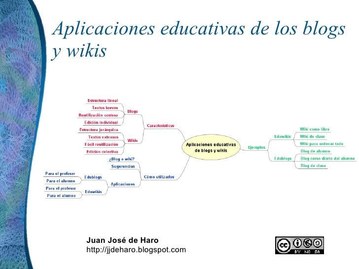 Aplicaciones educativas de los blogs y wikis Juan José de Haro http://jjdeharo.blogspot.com