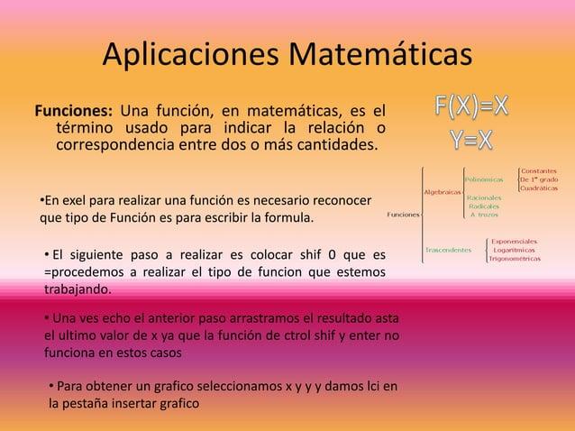 Aplicaciones Matemáticas Funciones: Una función, en matemáticas, es el término usado para indicar la relación o correspond...