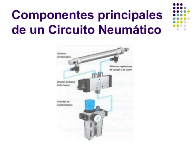 Circuito Neumatico : Aplicaciones neumaticas para la automatizacion de