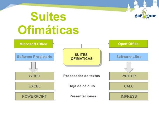 Aplicaciones ofimaticas libres Slide 3