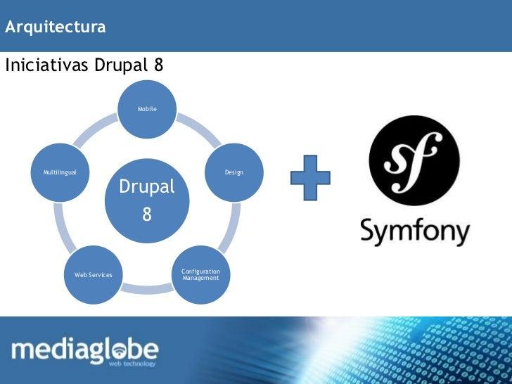 ArquitecturaIniciativas Drupal 8                                Mobile    Multilingual                                    ...