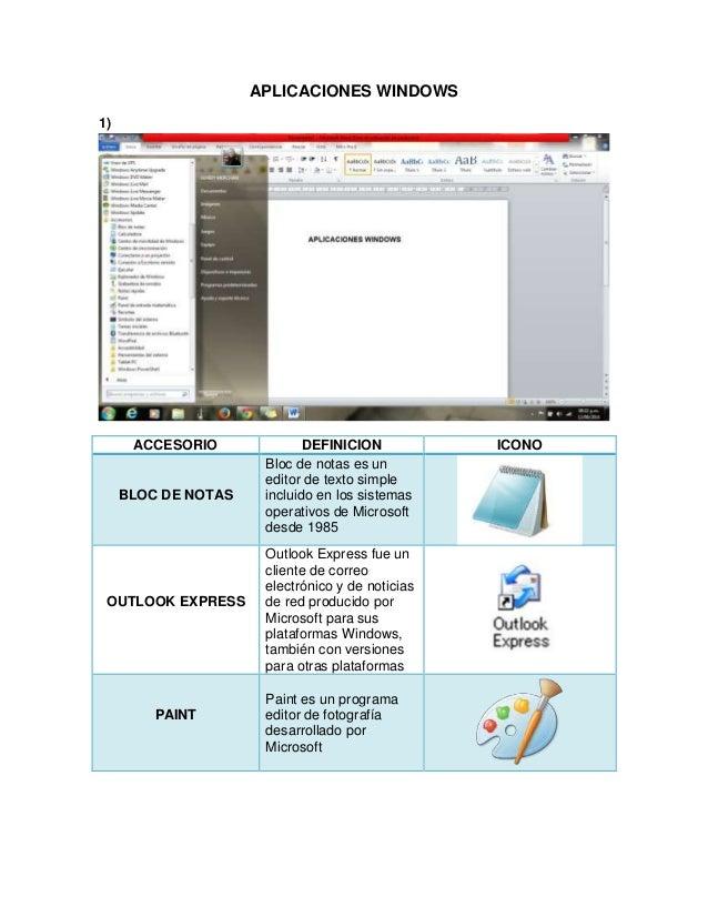APLICACIONES WINDOWS 1) ACCESORIO DEFINICION ICONO BLOC DE NOTAS Bloc de notas es un editor de texto simple incluido en lo...