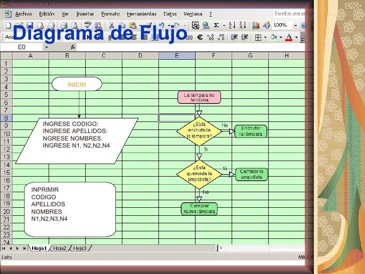 Aplicacion python con excel diagrama de flujo ccuart Images