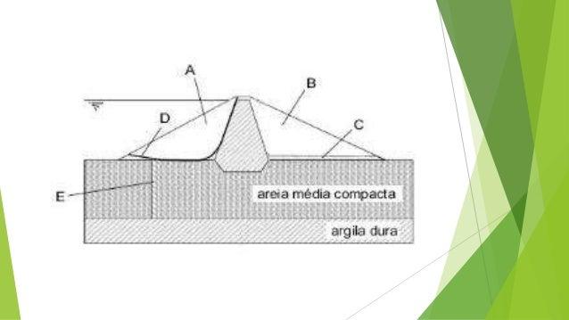 OBJETIVO  É a obtenção das dimensões (lineares, angulares, superfície), contornos  (perímetro)e posição relativa (localiza...