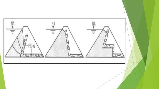 LIMITES DE ATUAÇÃO   Varia de acordo com diversos autores;   Levantamento Topográfico, da ABNT, considera um plano de pr...