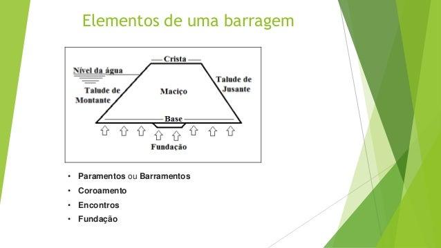 Elementos de uma barragem  • Paramentos ou Barramentos  • Coroamento  • Encontros  • Fundação