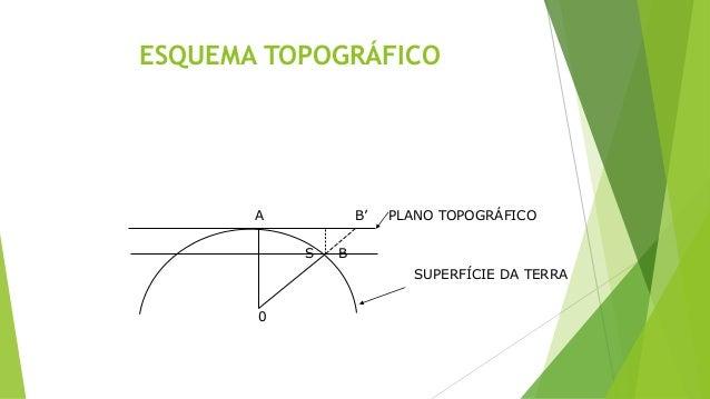 A escala pode ser apresentada sob a forma de:  - fração : 1/100, 1/2000 etc. ou  -proporção : 1:100, 1:2000 etc.  Podemos ...