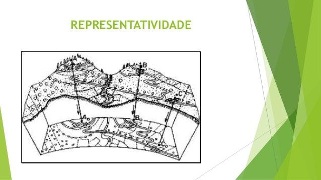 Principais Escalas e suas Aplicações  ESCALA EQUIVALÊNCIA EMPREGO  1 km (terreno) 1 cm (desenho)  1/100 10 m 1m Detalhes d...