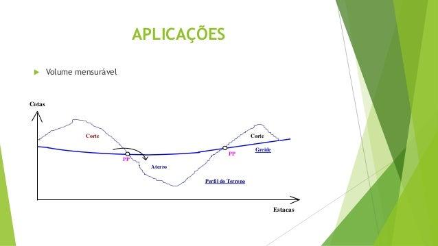 Alterações bióticas   Desaparecimento de espécies endêmicas;   Ploriferação de plantas aquática;   Alteração na migraçã...
