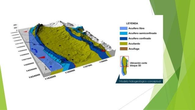 Aplicação de geologia na elaboração de barragens