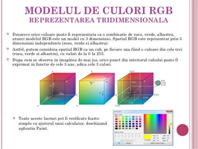MODELUL DE CULORI RGB             REPREZENTAREA TRIDIMENSIONALA   Deoarece orice culoare poate fi reprezentata ca o combi...