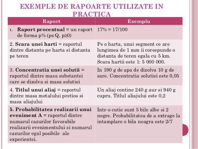 EXEMPLE DE RAPOARTE UTILIZATE IN                 PRACTICA              Raport                                Exemplu1.   R...