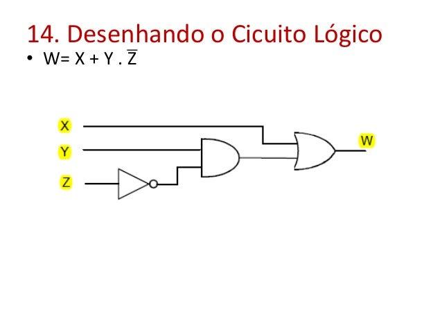 14. Desenhando o Cicuito Lógico • W= X + Y . Z