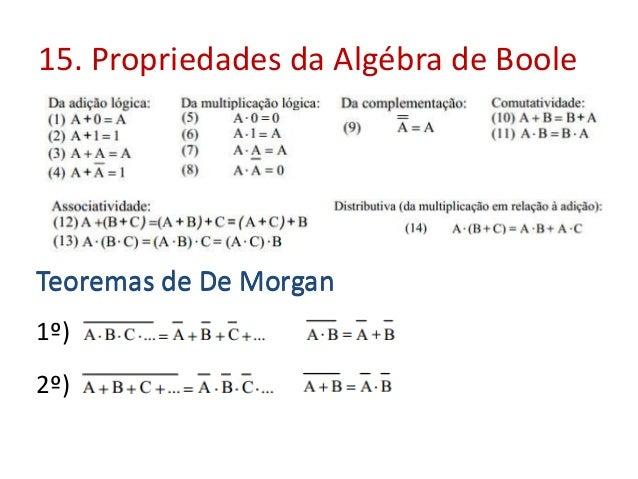 15. Propriedades da Algébra de Boole Teoremas de De MorganTeoremas de De Morgan 1º) 2º)