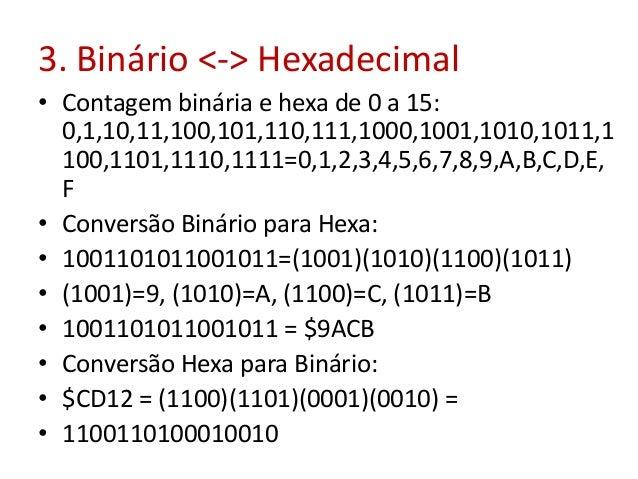 3. Binário <-> Hexadecimal • Contagem binária e hexa de 0 a 15: 0,1,10,11,100,101,110,111,1000,1001,1010,1011,1 100,1101,1...