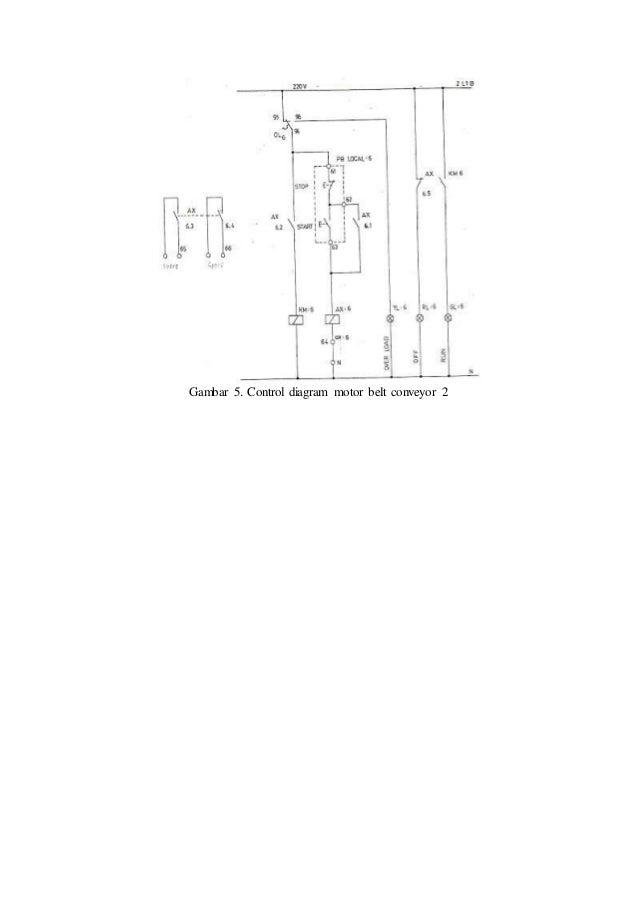 Aplikasi Kontrol Motor Listrik Secara Elektromagnetik