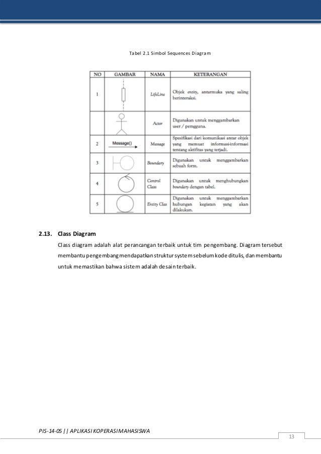 Aplikasi koperasi mahasiswa kopma berbasis java desktop 14 ccuart Choice Image