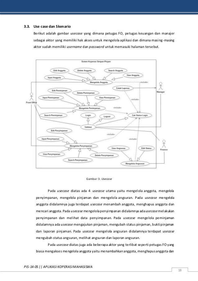 Aplikasi koperasi mahasiswa kopma berbasis java desktop selesai laporan angsuran 19 ccuart Choice Image