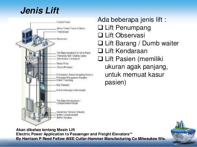 Aplikasi Motor Listrik By Suparman