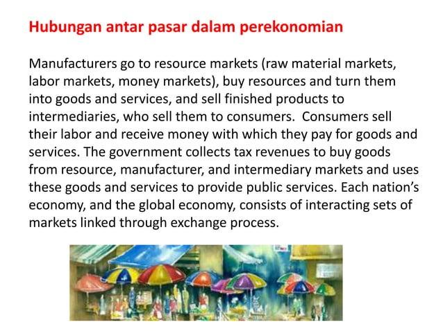 Hubungan antar pasar dalam perekonomian Manufacturers go to resource markets (raw material markets, labor markets, money m...