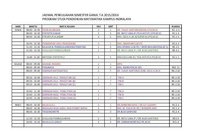 JADWAL PERKULIAHAN SEMESTER GANJIL T.A 2015/2016 PROGRAM STUDI PENDIDIKAN MATEMATIKA KAMPUS INDRALAYA HARI WAKTU MATA KULI...