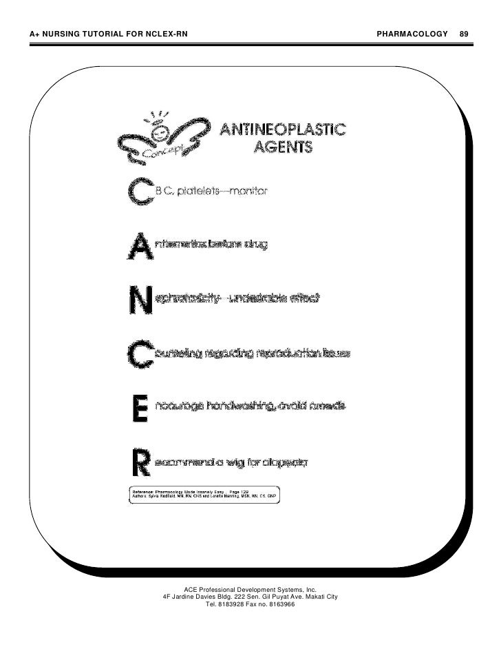 Ana Pharmacology