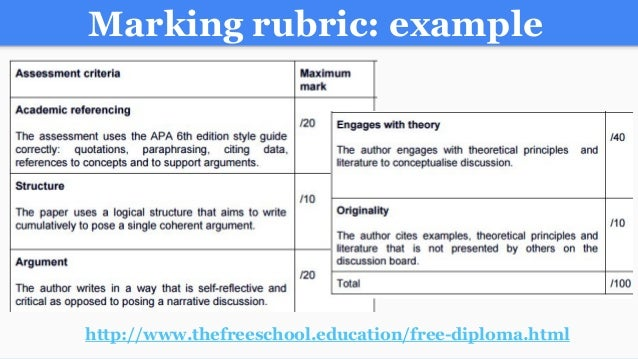 rubrics for college essays College application essay rubric cp english 12 name: score = category exemplary mastery progressing not at standard.
