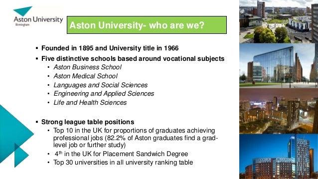 Aston University C+P (@AstonCareers) | Twitter