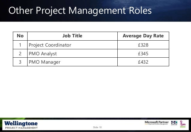 Slide 10 Other Project Management Roles No Job Title Average Day Rate 1 Project Coordinator £328 2 PMO Analyst £345 3 PMO ...