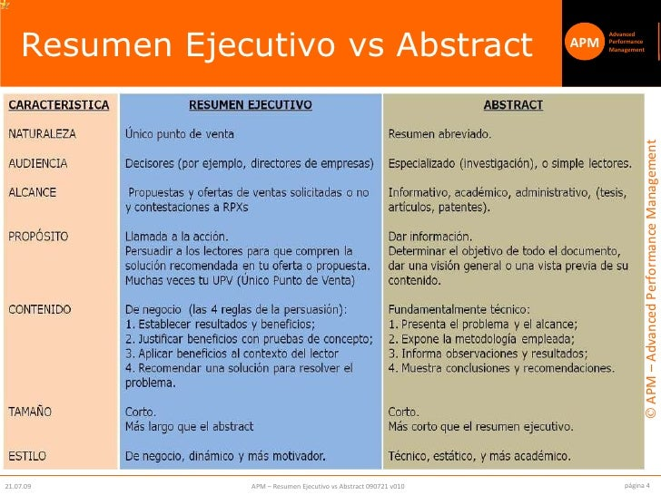 Abstract executive summary dissertation