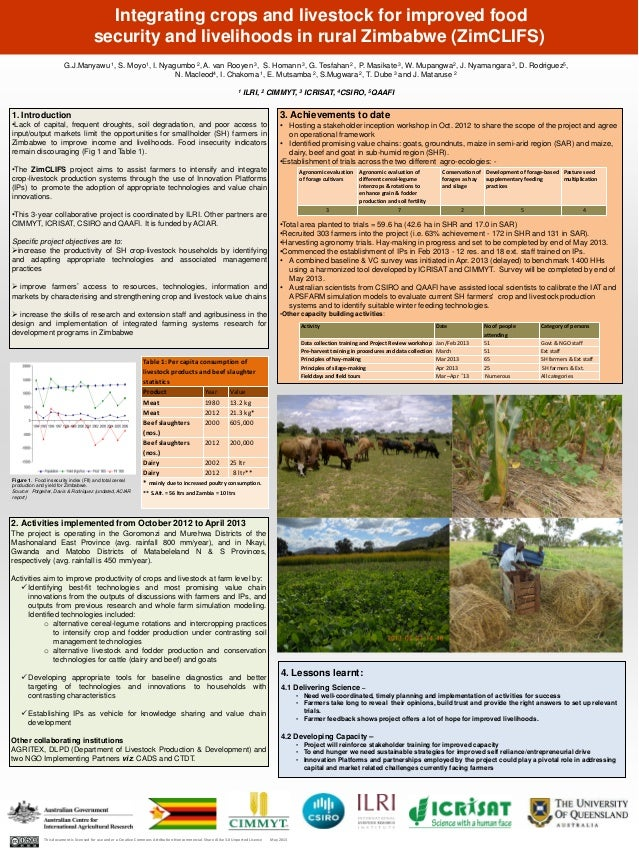 Integrating crops and livestock for improved foodsecurity and livelihoods in rural Zimbabwe (ZimCLIFS)1. Introduction•Lack...