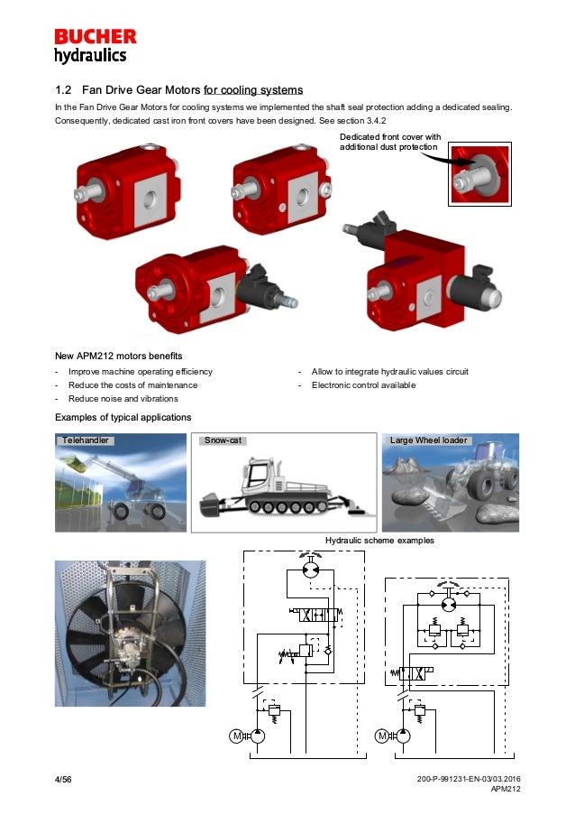 Bucher Hydraulics Pump Wiring Diagram - Wiring Diagrams Schema on single axle trailer brake wiring diagram, hydraulic system diagram, how do car brakes work diagram,