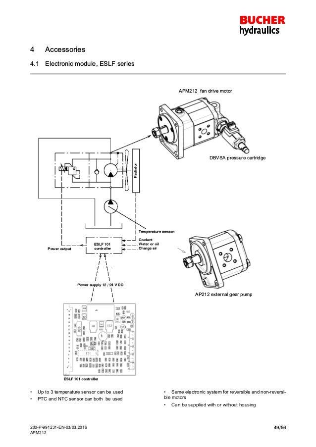 Гидромоторы серии Apm212 Bucher Hydraulics