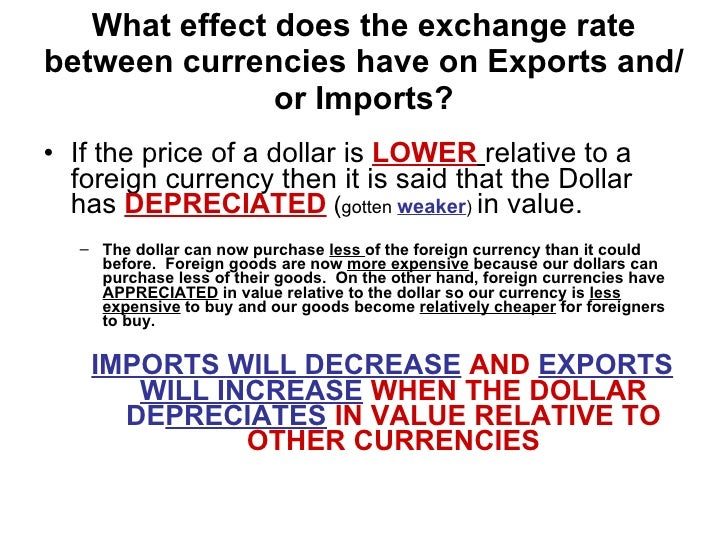 Foreign Exchange Market Graph Ap Macroeconomics - Forex Ea Programming
