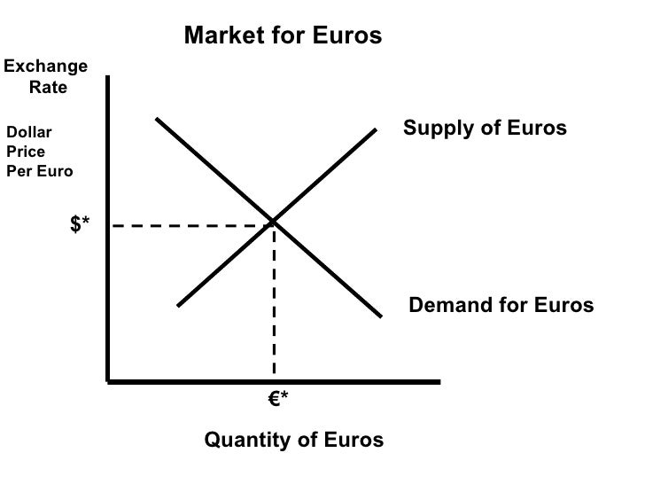 About forex macro commodities forex trading