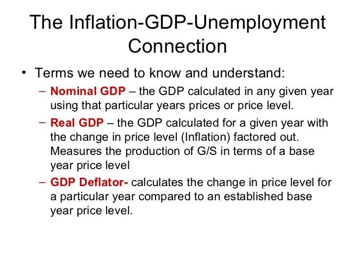 Ap macro inflation_teacher