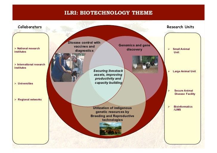ILRI: BIOTECHNOLOGY THEME    Collaborators                                                                Research Units  ...