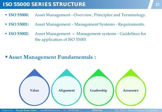 Asset performance managementdeepak sahoov02 go to contents slide 26 iso 55000 asset management fandeluxe Image collections