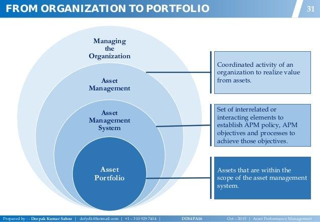 Asset performance managementdeepak sahoov02 asset performance management 32 fandeluxe Image collections