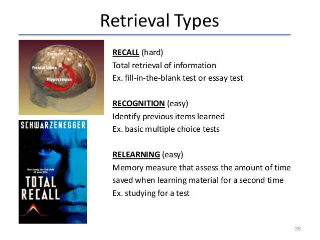 Image result for recall recognition and relearning