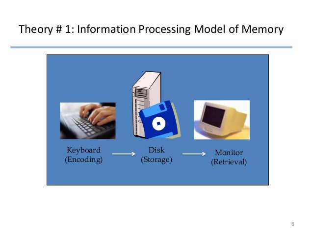 compare and contrast sensory short and long term memory theory Memory systems : sensory, short-term and long-term memories  so there is a  qualitative difference in what  another theory of forgetting which suggested.